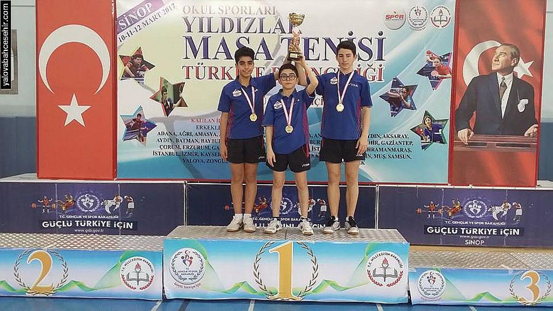 Türkiye Şampiyonu Yalova Bahçeşehir