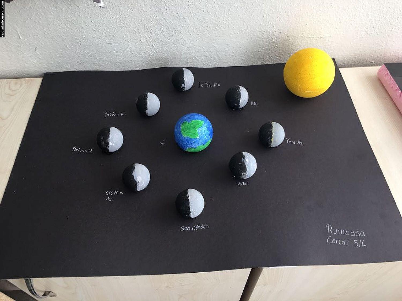 Güneş Dünya Ay